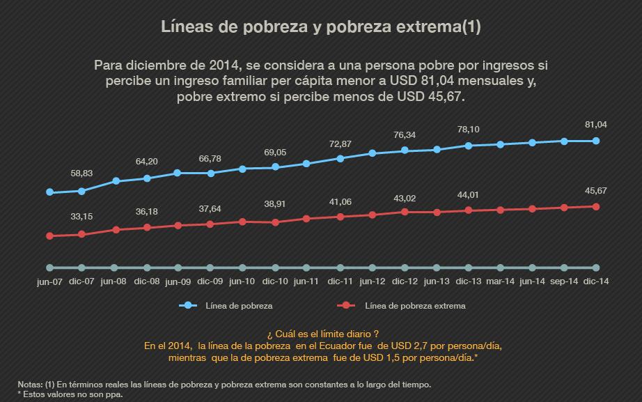 pobreza_2