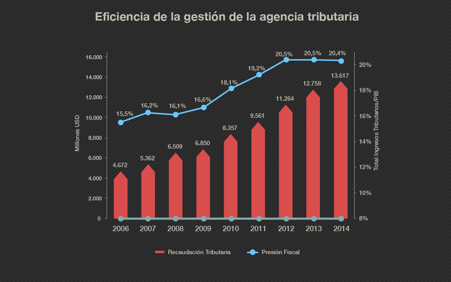 datos_economicos-07
