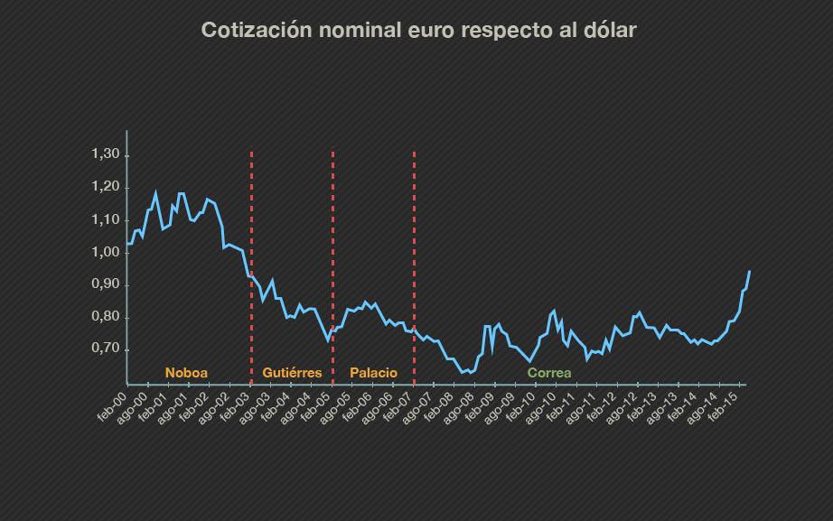 datos_economicos-03
