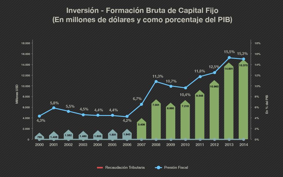 datos_economicos-08