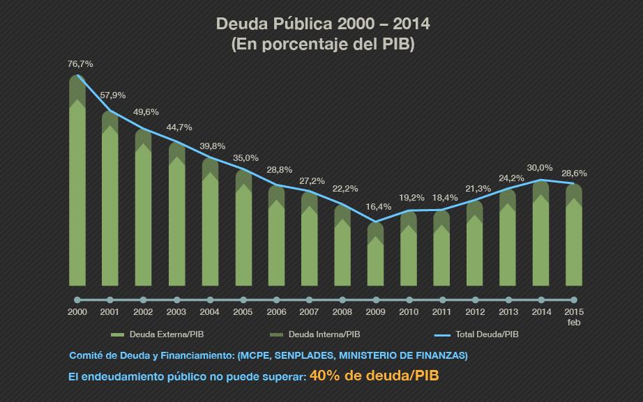 datos_economicos-09