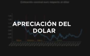 Apreciación del Dolar