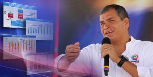 Siempre seremos una tendencia progresista: Rafael Correa de cara a la convención de Fuerza Compromiso Social.